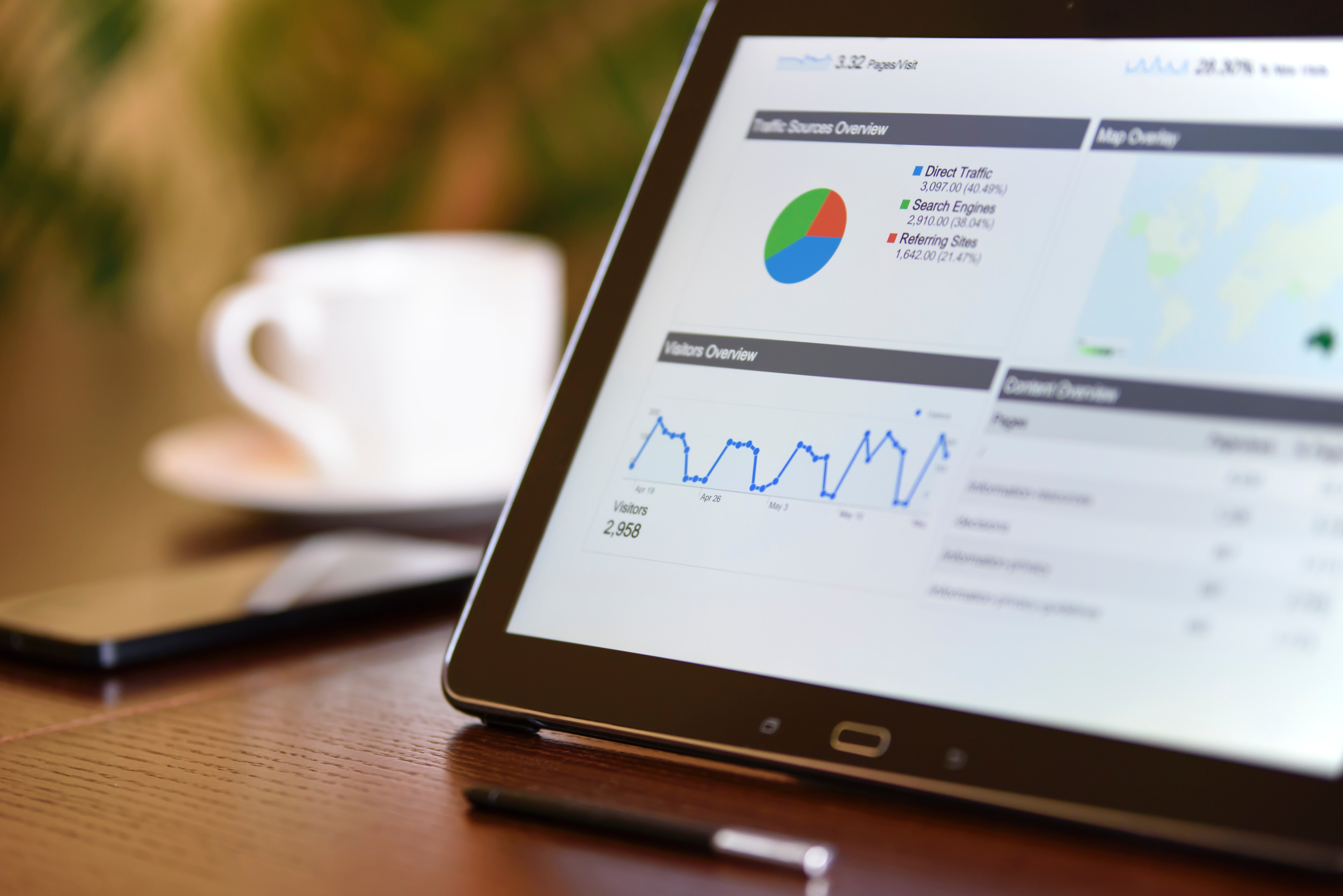 Business Intelligence ActiOn